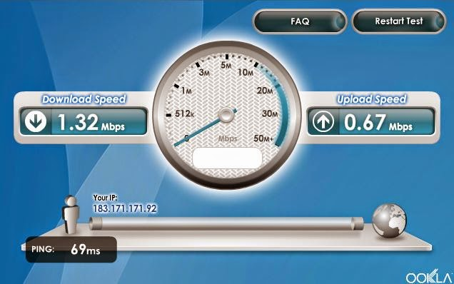celcom broadband, internet speed test, speedtest, speedtest.net, streamyx speed test, tm speedometer, unifi speedtest,