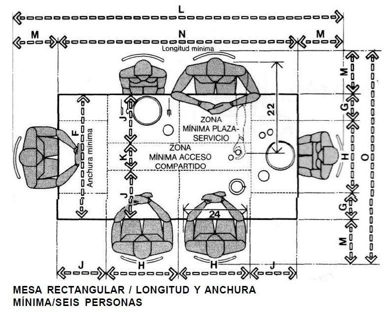 Muebles domoticos medidas para dise ar comedores de seis for Medidas silla comedor