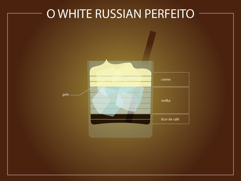 Comida Universitaria: Curiosidade - Drink White Russian