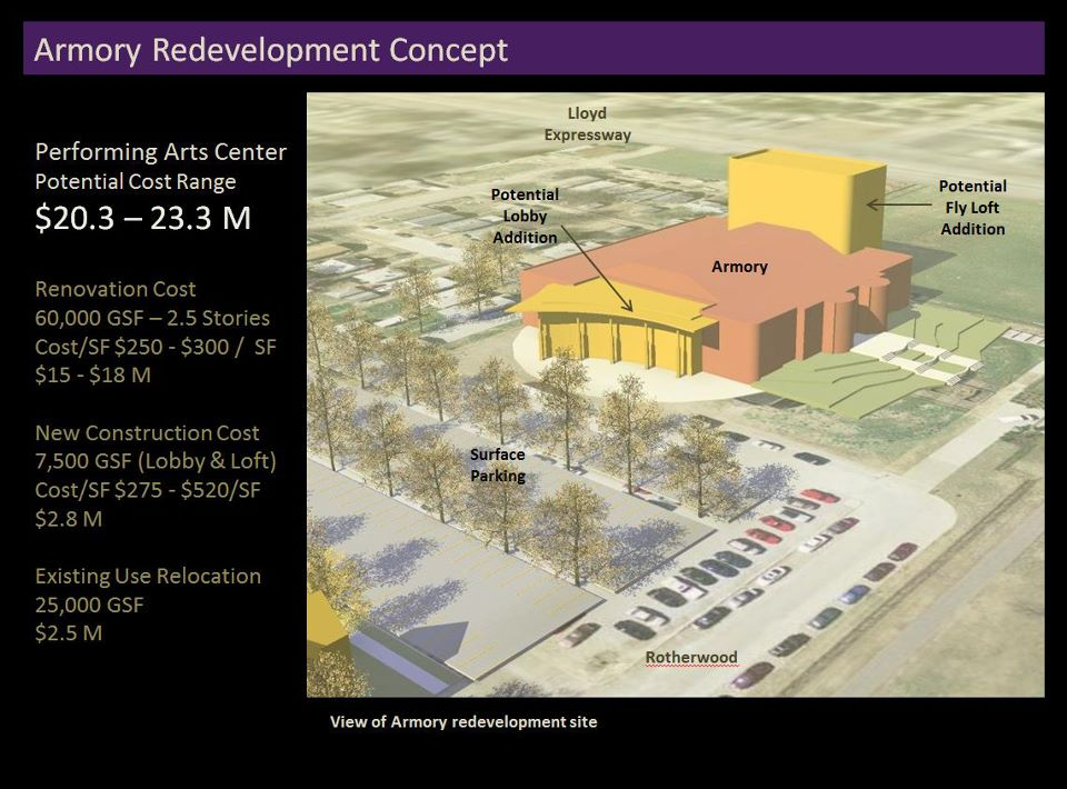 Remember Roberts Stadium!: UE Is Going To Spend 4 Times More On A ...