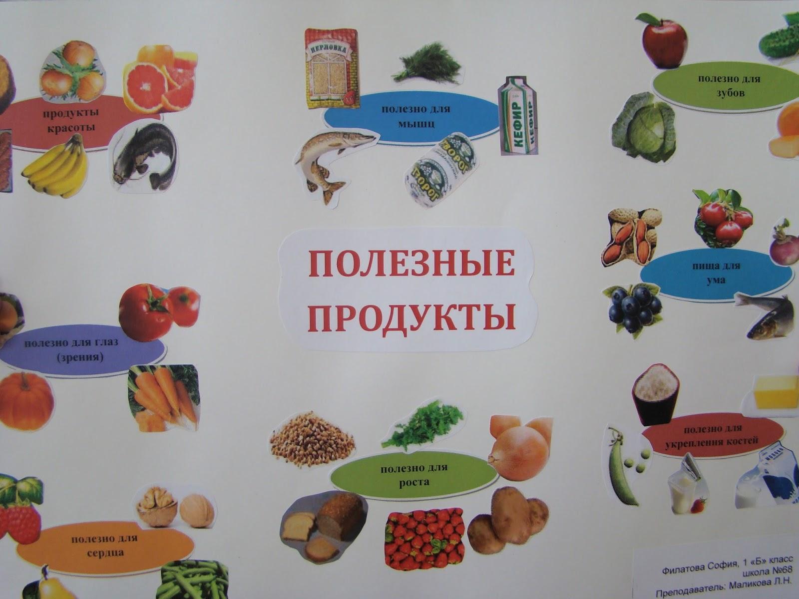 родителям о правильном питании в доу картинки