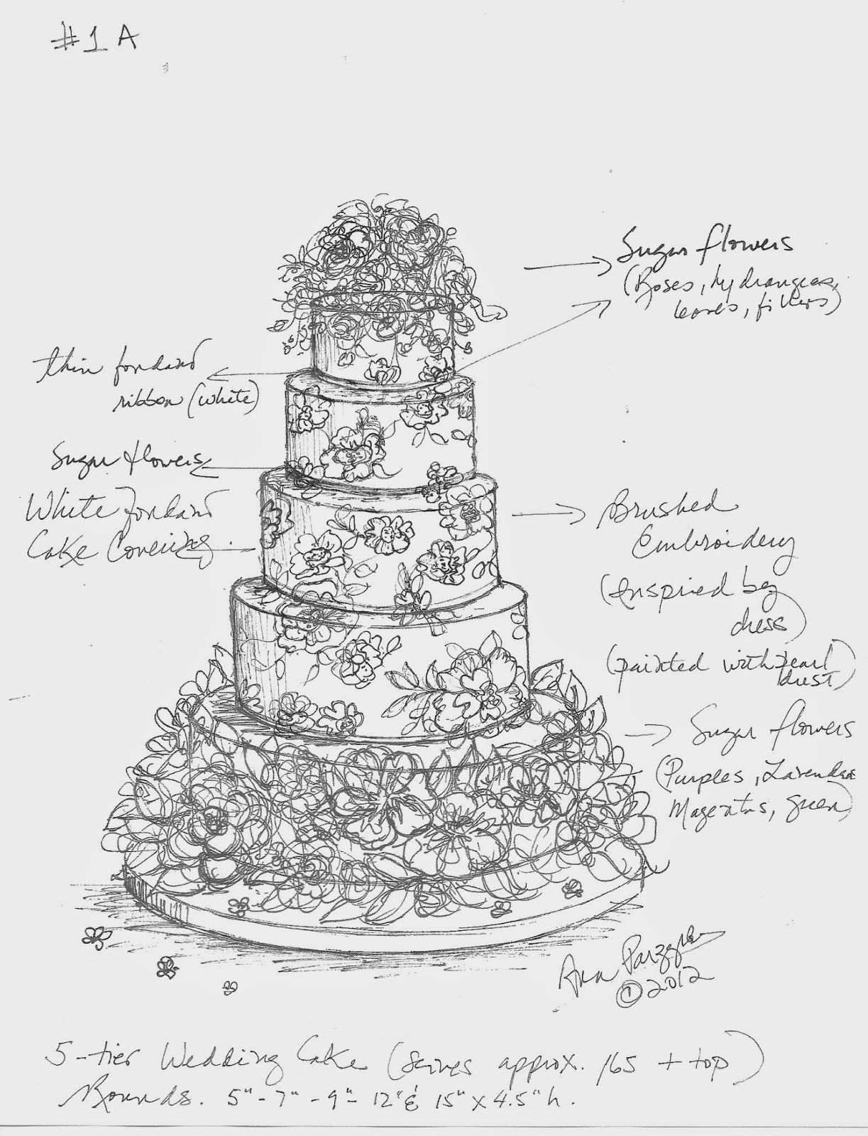 For the Love of Cake! by Garry & Ana Parzych: Wedding Dress Inspired ...