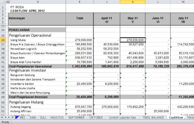 Situs Artikel   Belajar Autocad, Excel, Sketchup, 3ds MAX