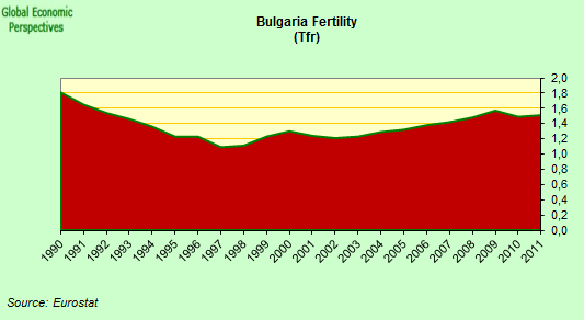 bulgarian migration report Southern dobruja called the granary of bulgaria, the region produces most of the country's world class wheat among other grains grown locallythe first two bulgarian capitals - pliska and.