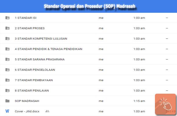 Standar Operasi dan Prosedur (SOP) Madrasah