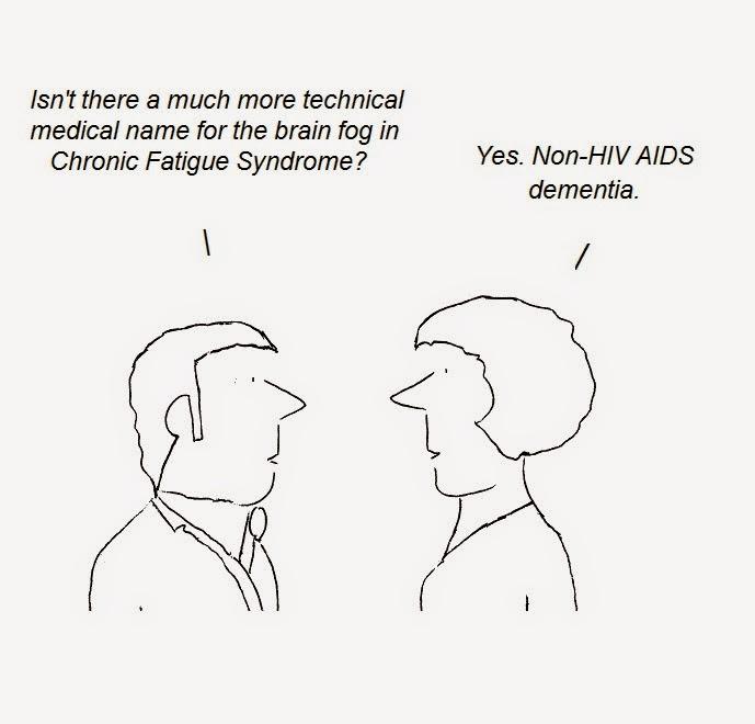 brain fog, cfs, chronic fatigue syndrome, dementia, non-hiv aids,