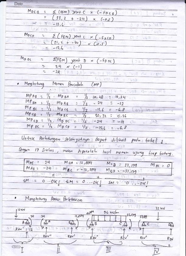 peyelesaian struktur statis tak tentu metode cross