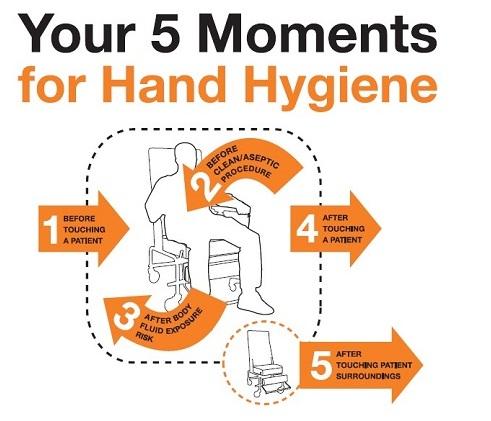 Ctps cuci tangan pakai sabun phbs 5 momen cuci tangan untuk petugas kesehatan ccuart Images