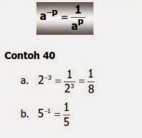 Berikut sedikit penjelasan mengenai materi matematika  Materi Bilangan Berpangkat