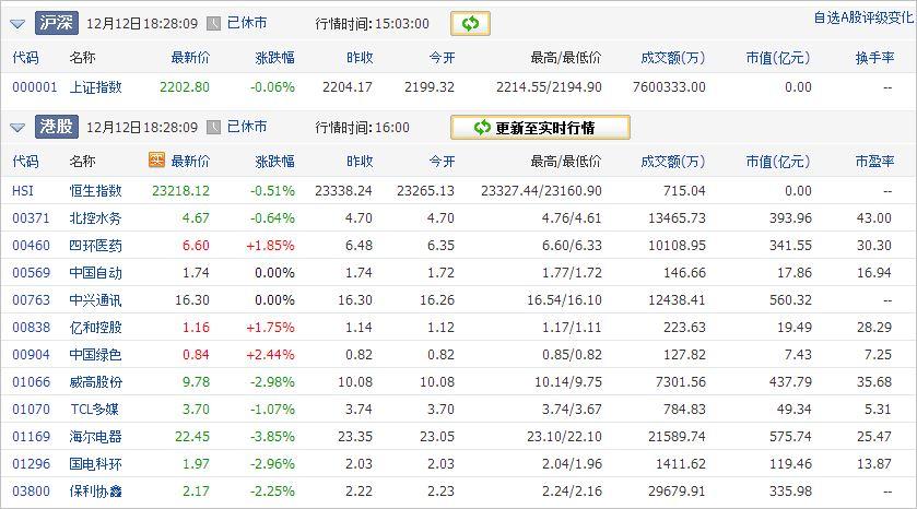 中国株コバンザメ投資ウォッチ銘柄watch20131212