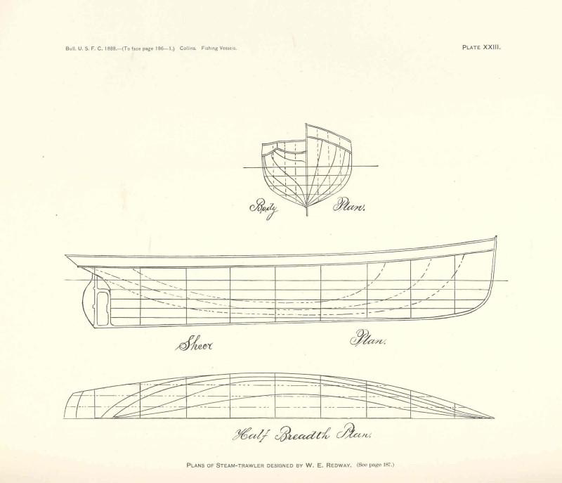 Model boat plans clyde puffer ~ KYK