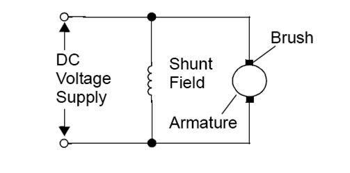 shunt+wound classification of electric motors ~ electrical knowhow Armature Winding Diagram at edmiracle.co