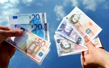 Currency Exchange Canada Money