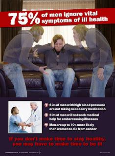 Men's health posters