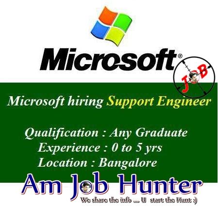 Freshers & Experienced Jobs Bangalore