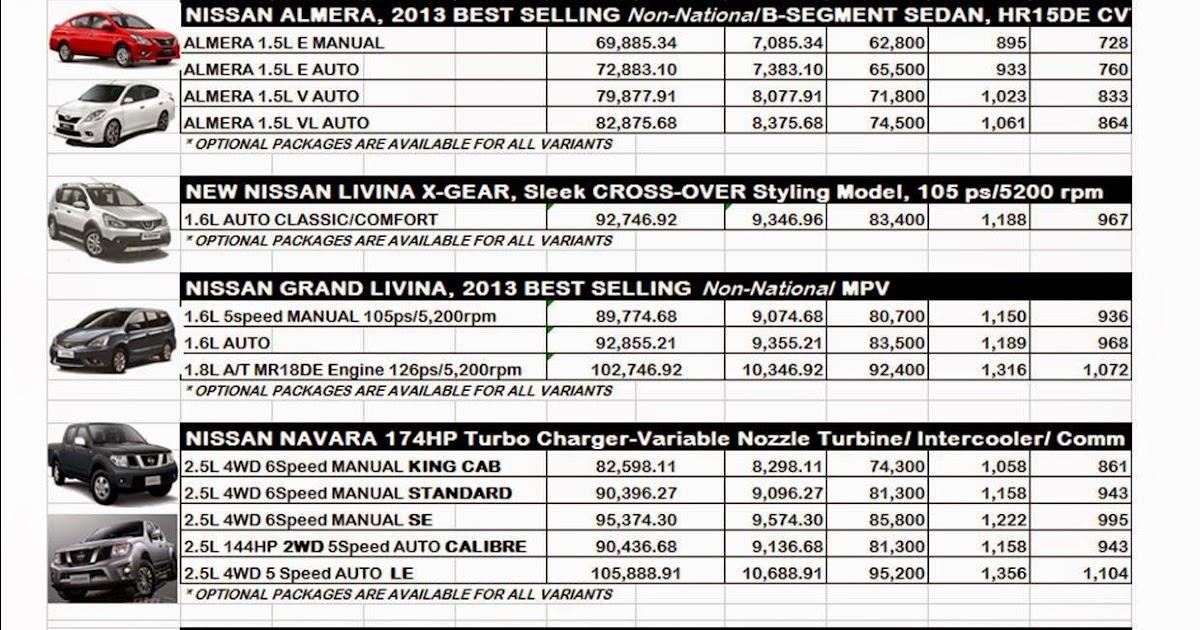 Nissan Murano Malaysia For Sale >> NISSAN KOTA KINABALU ,Nissan sabah, nissan pricelist sabah ,nissan sabah hq: Nissan Vehicles ...