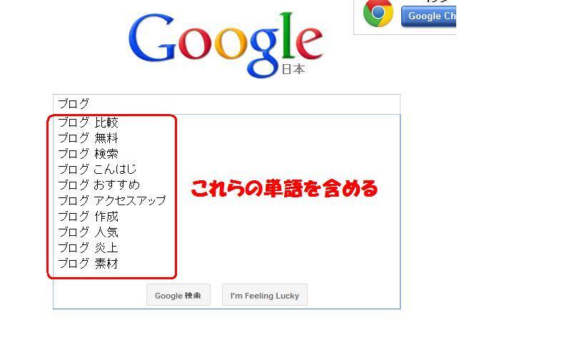 Google検索の単語