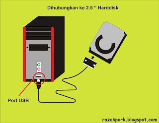 Dihubungkan ke Harddisk 2.5