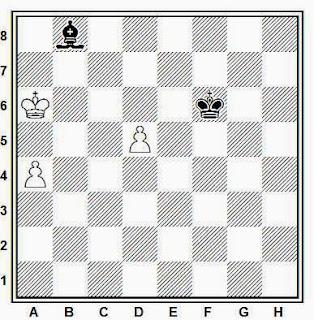 Final de alfil contra dos peones aislado, blancas ganan