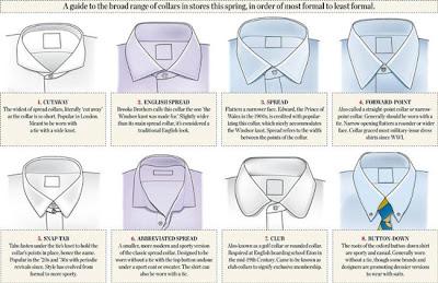 Kinh nghiệm chọn áo sơ mi phối cùng comple