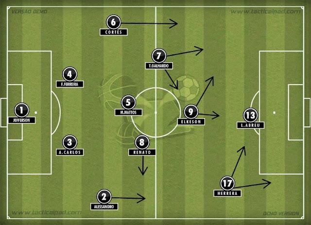 Esquema tático do jogo Botafogo 1 x 2 Internacinal