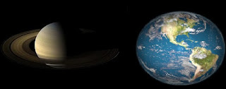 Distance Between Earth And Saturn