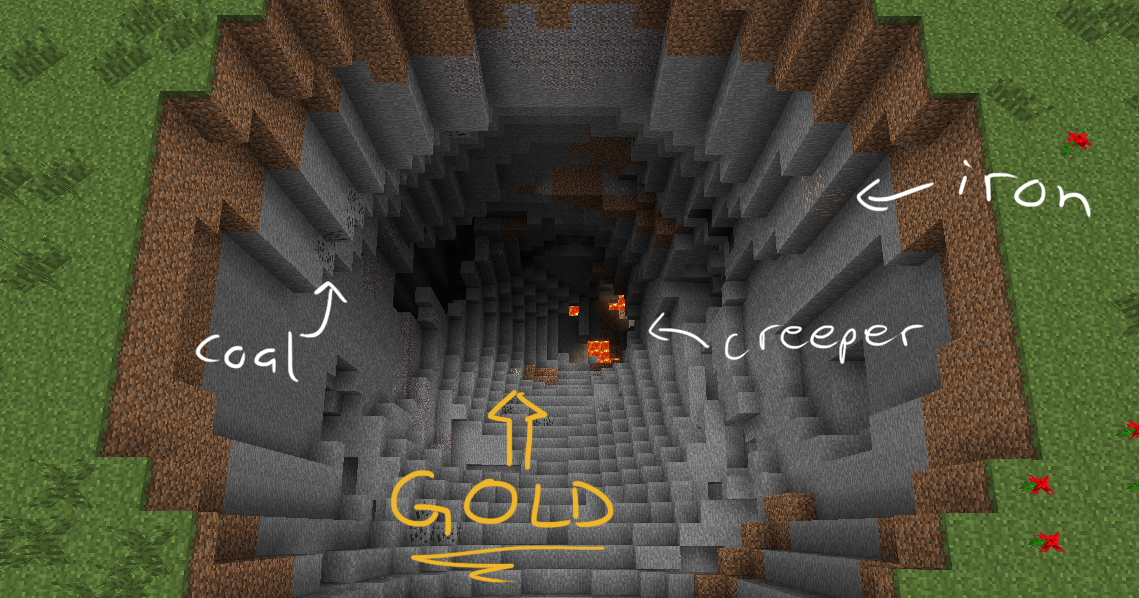 HUGE Cave W Lots Of Ores Plus Jungle And Plains