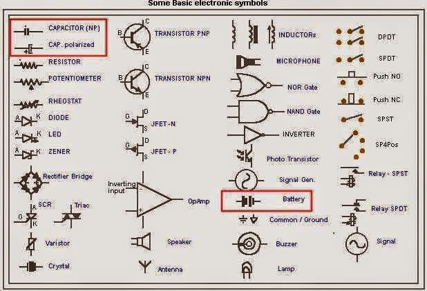 Some Basic Electronic Symbols EEE COMMUNITY