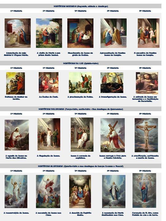 A Origem do Santo Rosário Mariano e Como rezar o terço