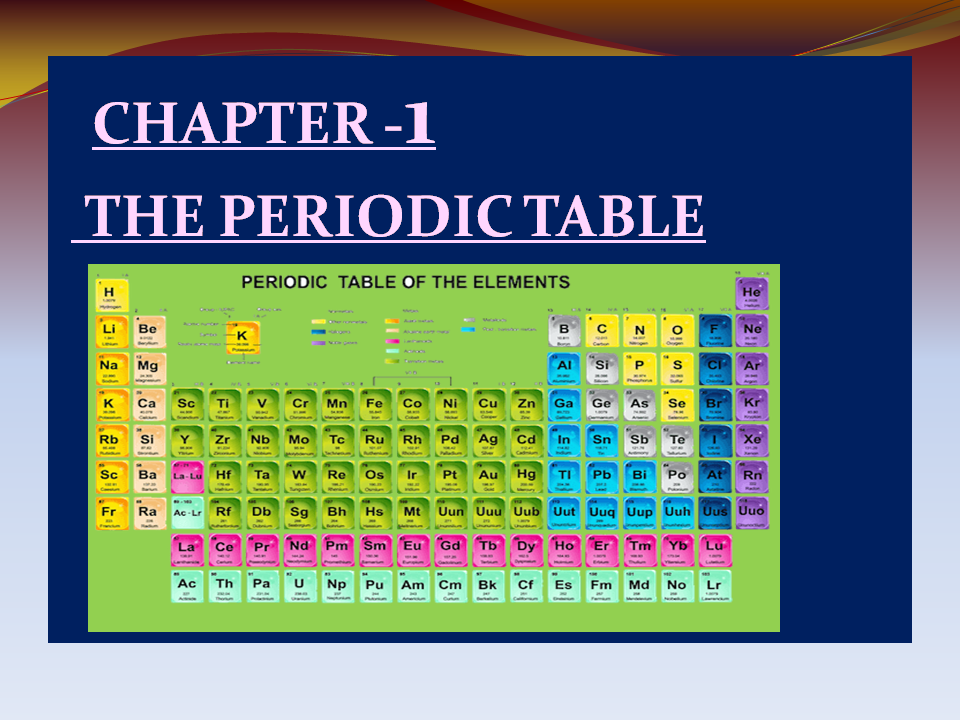 Grade10 chapter1 the periodic table semester 1 chapter1 the periodic table semester 1 urtaz Gallery