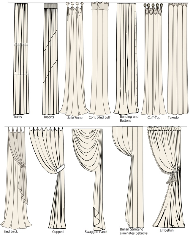 GUIDA TENDE: Modelli di tende