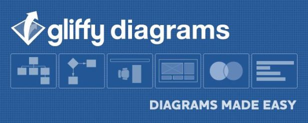 Crea diagramas desde Google Chrome con Gliffy Diagrams.