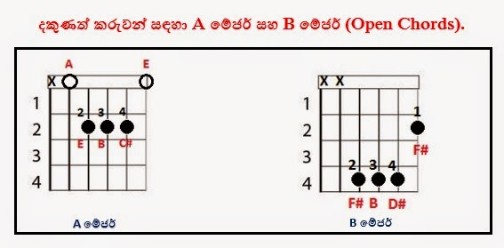A_major_B_major_open_chords