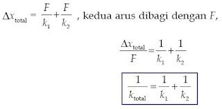 Hukum Hooke, konstanta pegas total rangkaian pegas yang di susun seri