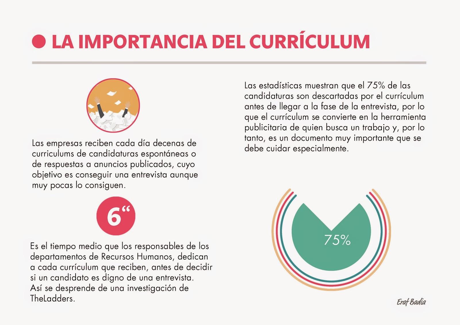 Sociología de la Educación : 2015