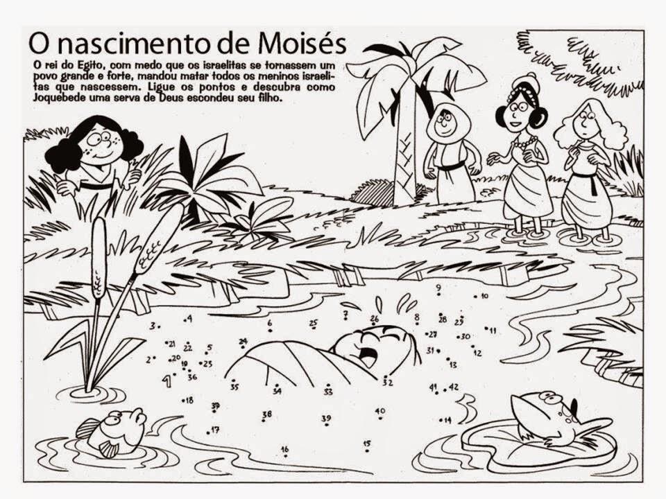 Atividade o nascimento de Moisés