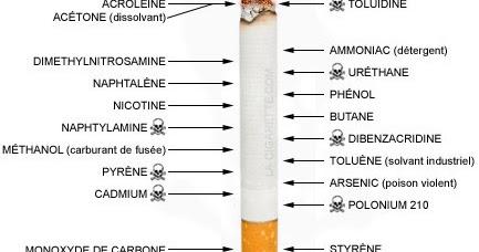 Non posso indipendentemente smettere di fumare