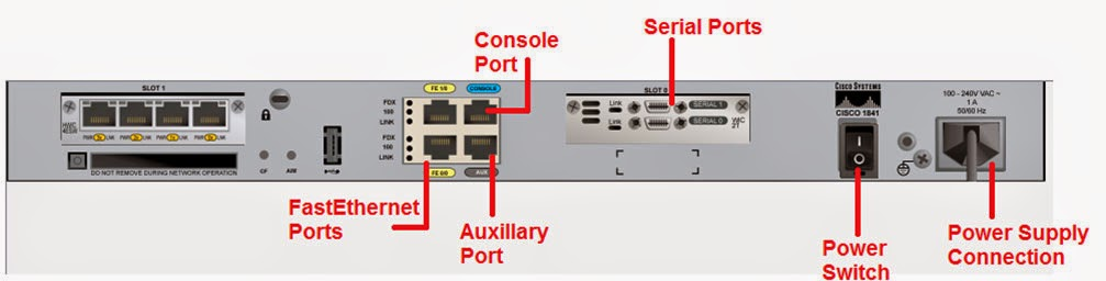 expert advice about router network support solution