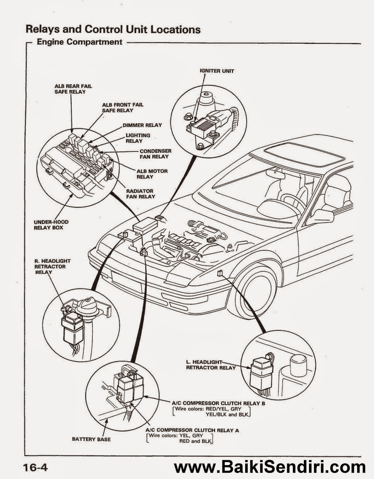 honda prelude fuse box diagram