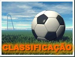 Série A 2017 - 1ª Fase.
