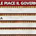 Il giudizio degli italiani sul Governo Letta