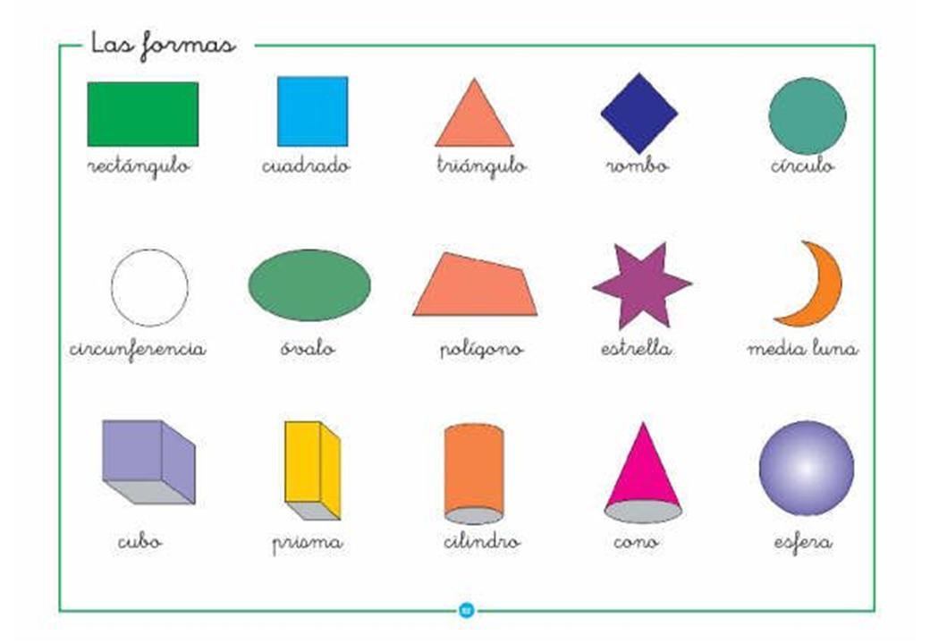 Las figuritas de la se o a figuras geom tricas en hoja a4 for Las formas geometricas
