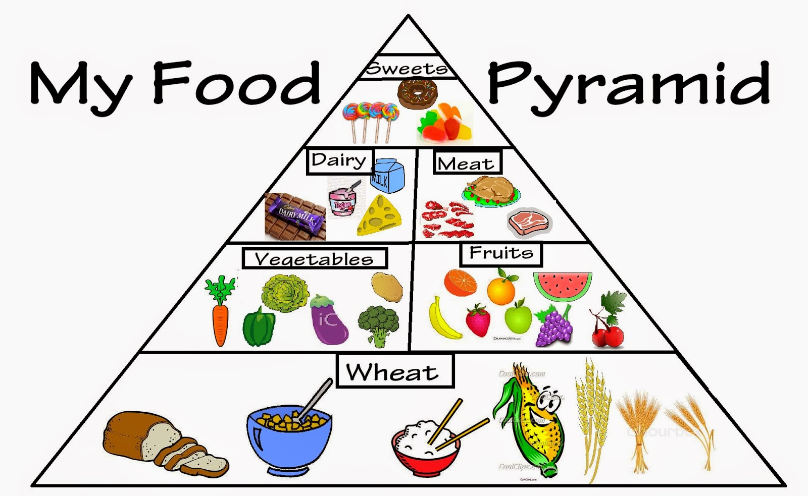 Pyramid Saimira - Wikipedia Pictures of the food pyrimid