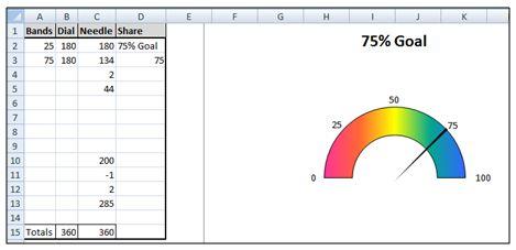 Excel Professor Fuel Gauge Redo - Excel gauge dashboard templates