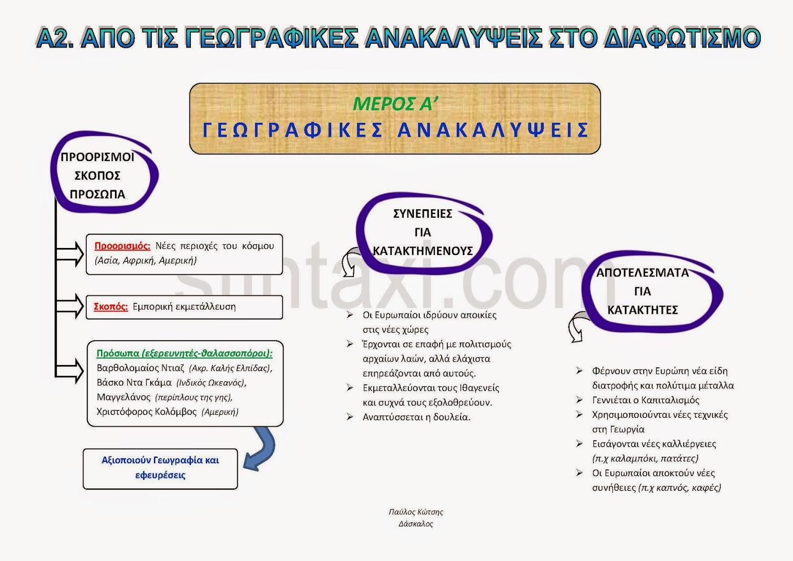 http://www.stintaxi.com/uploads/1/3/1/0/13100858/a2-anakalypseis-v2.1.pdf