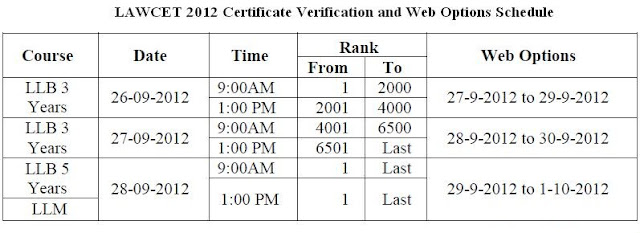 LAWCET Web Counseling 2012 Schedule for LLB, LLM Admissions