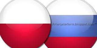 Skor Akhir | Cuplikan Gol Polandia vs Rusia | Euro Cup Rabu 13 Juni 2012