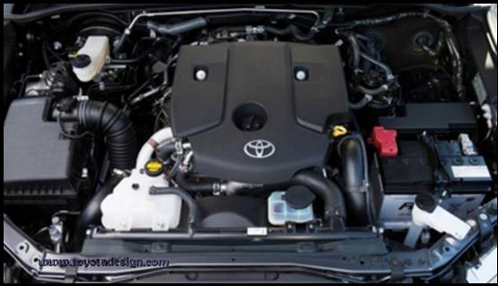 2018 Toyota Fortuner Powertrain