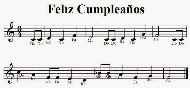 Mira qu m sica febrero 2015 - Cumpleanos feliz piano ...