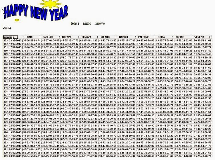 Delle cose nascoste e dei numeri come generare amboterno - Tavole numeriche da 1 a 1000 ...